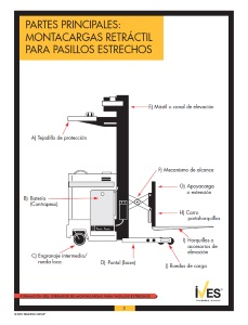 Digital Narrow Aisle Forklift Slide Presentation Spanish 2